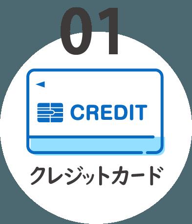 お支払方法1:クレジットカード